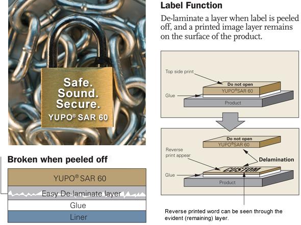 YUPO® Tamper Evident Label-SAR 60